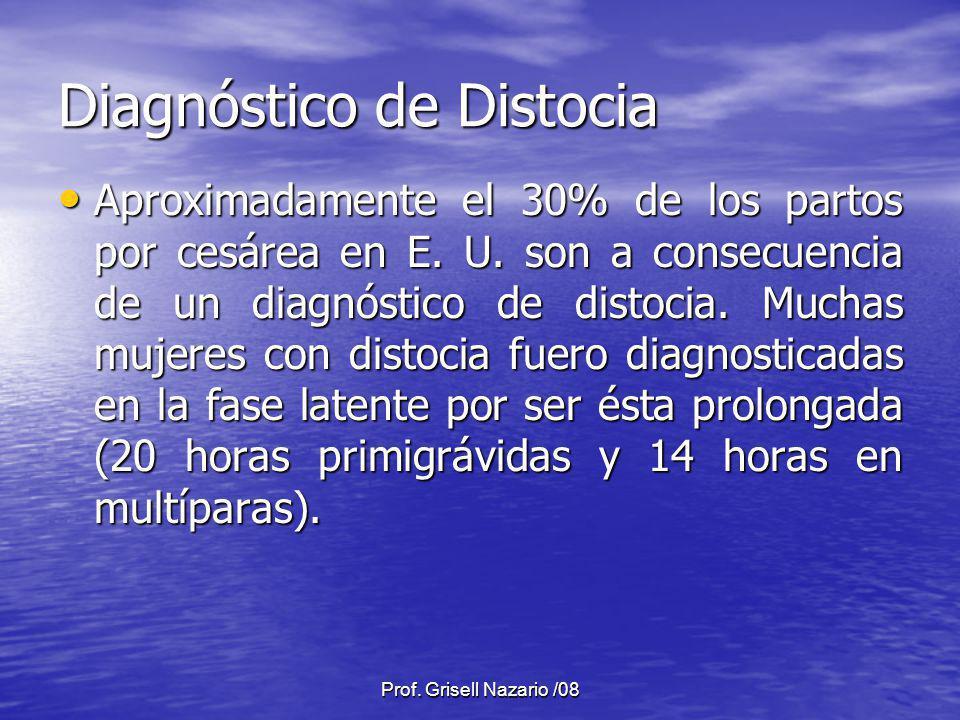 Prof. Grisell Nazario /08 Diagnóstico de Distocia Aproximadamente el 30% de los partos por cesárea en E. U. son a consecuencia de un diagnóstico de di