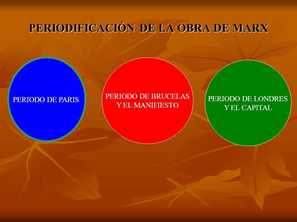 PERIODO DE PARIS PERIODIFICACIÓN DE LA OBRA DE MARX PERIODO DE BRUCELAS Y EL MANIFIESTO PERIODO DE LONDRES Y EL CAPITAL