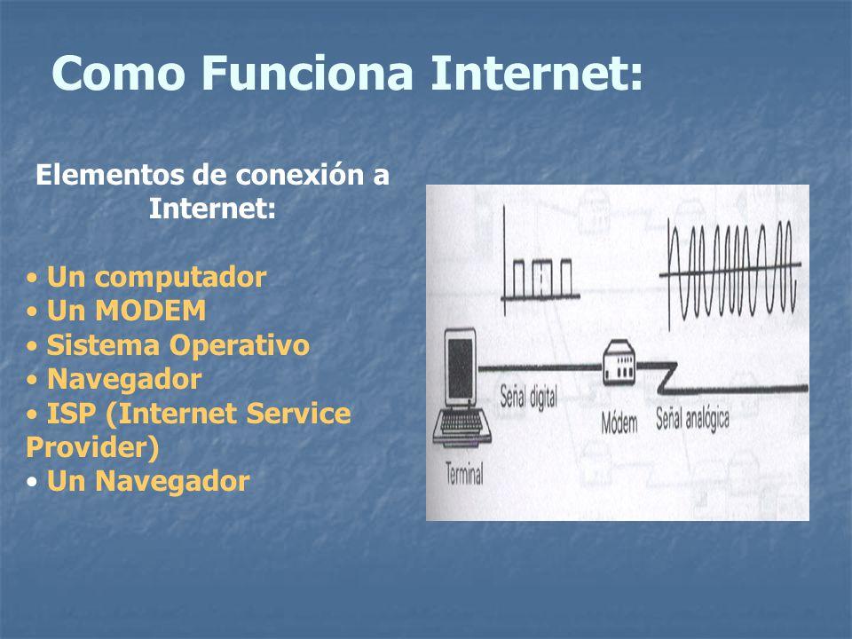 Como Funciona Internet: Elementos de conexión a Internet: Un computador Un MODEM Sistema Operativo Navegador ISP (Internet Service Provider) Un Navega