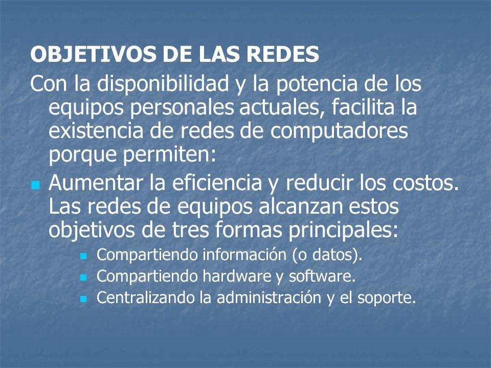 OBJETIVOS DE LAS REDES Con la disponibilidad y la potencia de los equipos personales actuales, facilita la existencia de redes de computadores porque