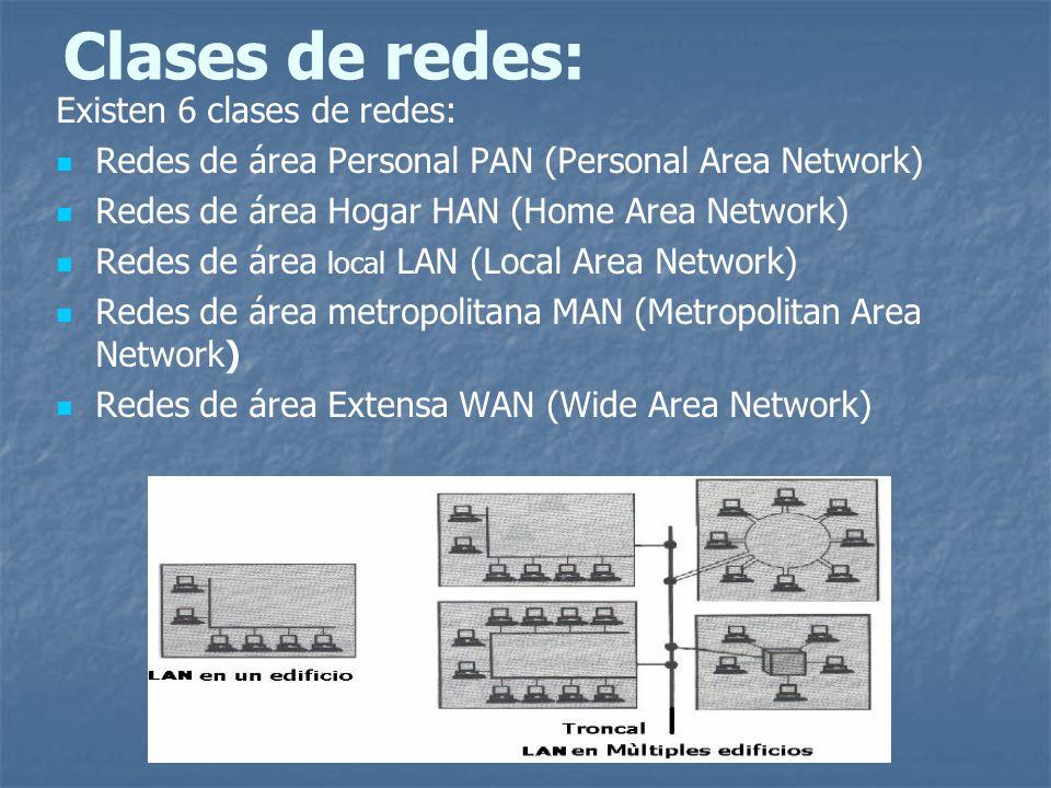 Clases de redes: Existen 6 clases de redes: Redes de área Personal PAN (Personal Area Network) Redes de área Hogar HAN (Home Area Network) Redes de ár