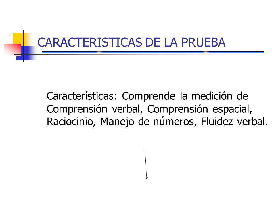 CARACTERISTICAS DE LA PRUEBA Características: Comprende la medición de Comprensión verbal, Comprensión espacial, Raciocinio, Manejo de números, Fluidez verbal.
