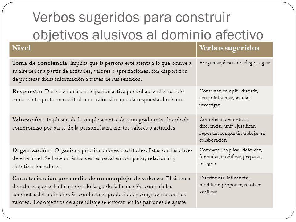 Verbos sugeridos para construir objetivos alusivos al dominio afectivo NivelVerbos sugeridos Toma de conciencia: Implica que la persona esté atenta a