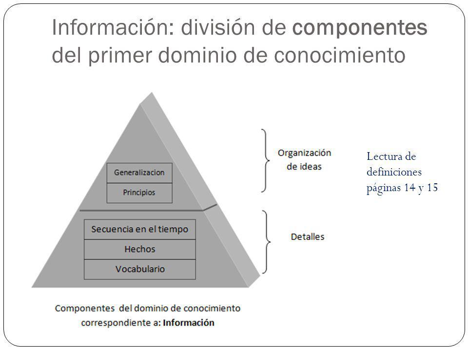 Información: división de componentes del primer dominio de conocimiento Lectura de definiciones páginas 14 y 15