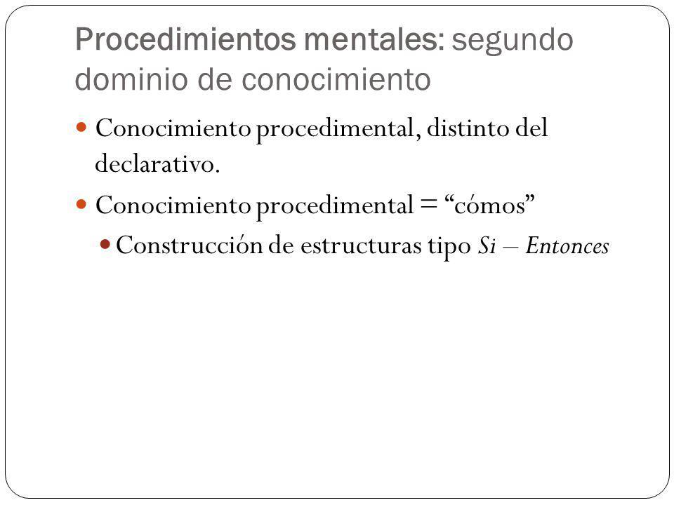 Procedimientos mentales: segundo dominio de conocimiento Conocimiento procedimental, distinto del declarativo. Conocimiento procedimental = cómos Cons