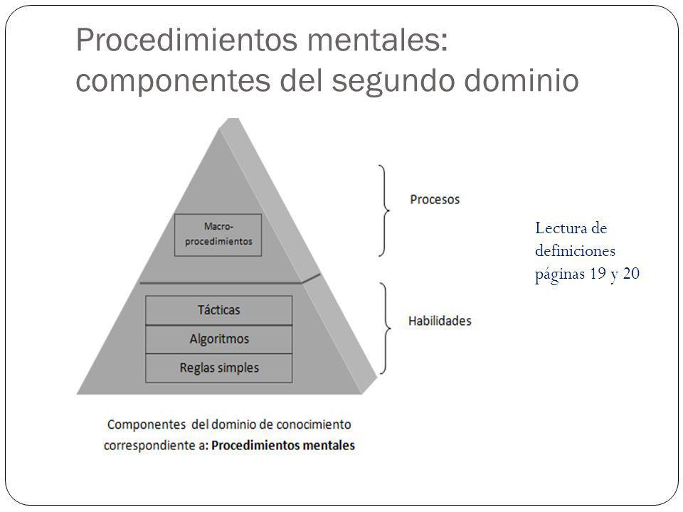 Procedimientos mentales: componentes del segundo dominio Lectura de definiciones páginas 19 y 20