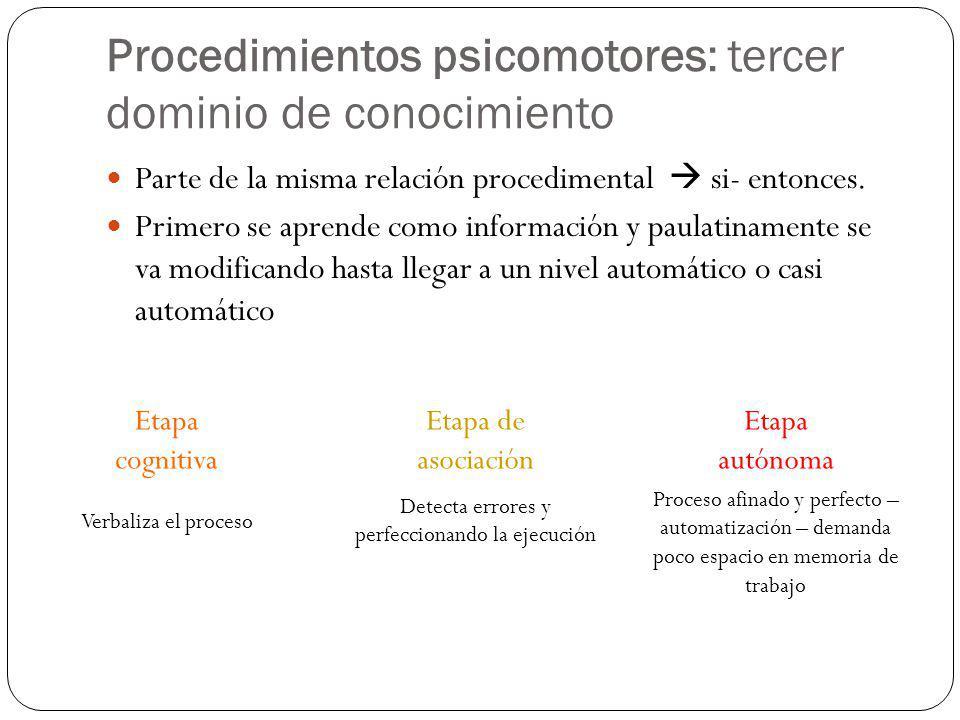 Procedimientos psicomotores: tercer dominio de conocimiento Parte de la misma relación procedimental si- entonces. Primero se aprende como información