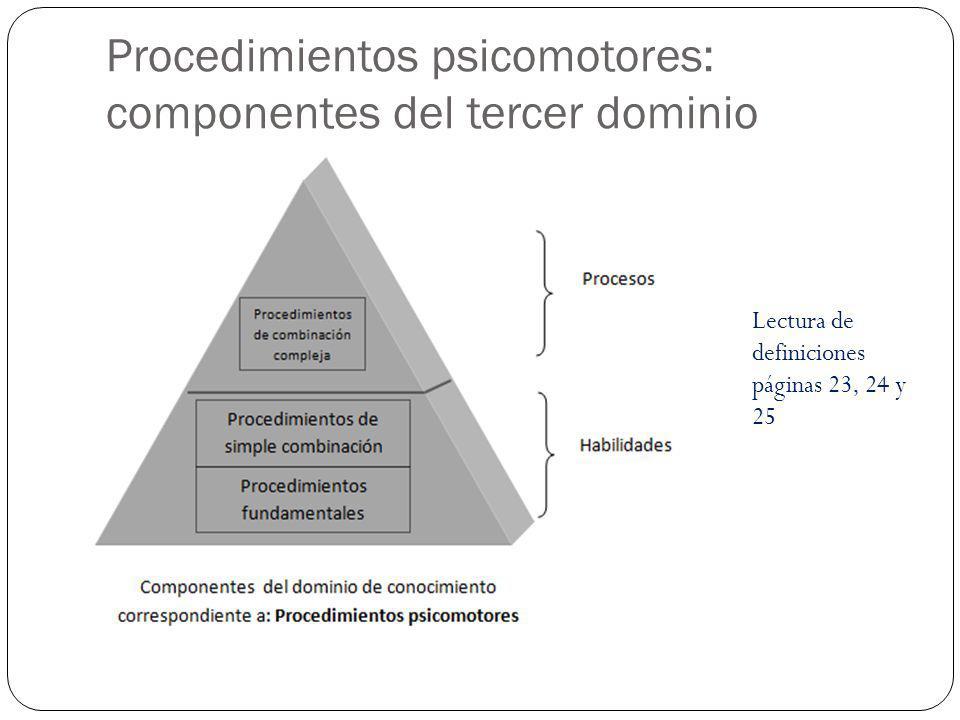 Procedimientos psicomotores: componentes del tercer dominio Lectura de definiciones páginas 23, 24 y 25