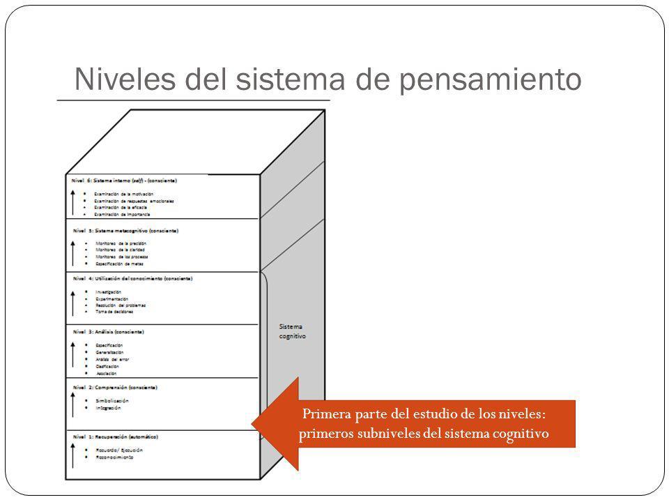 Niveles del sistema de pensamiento Primera parte del estudio de los niveles: primeros subniveles del sistema cognitivo