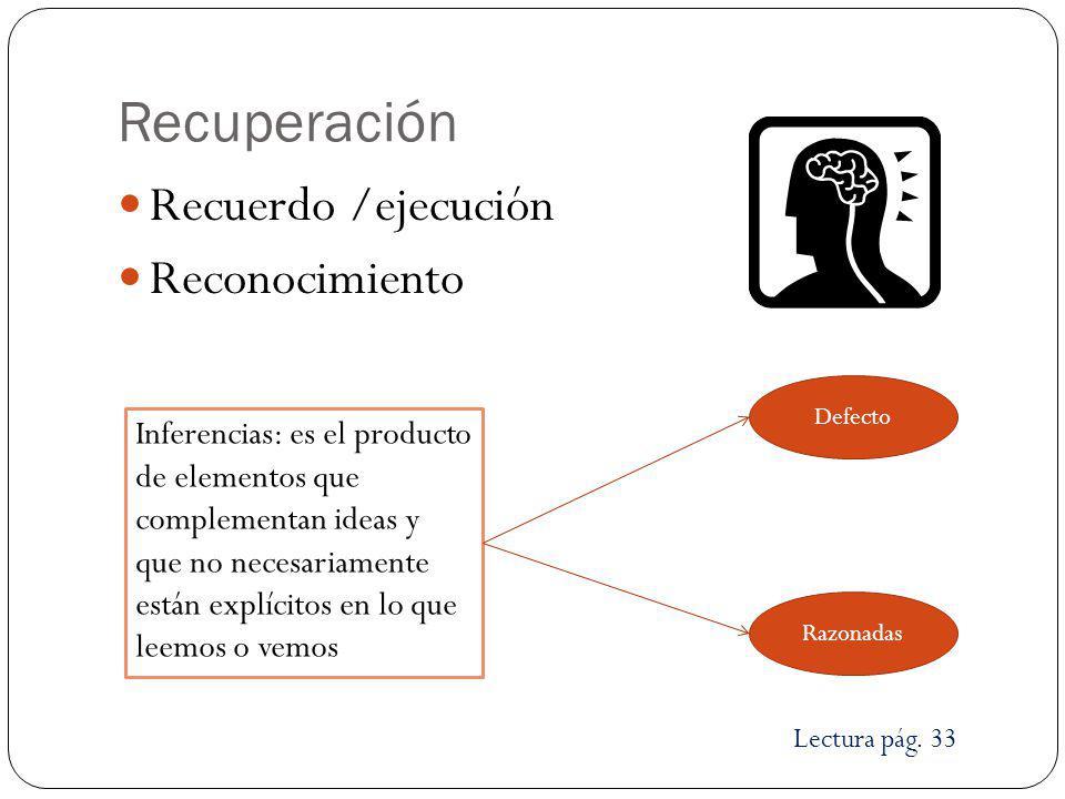 Recuperación Recuerdo /ejecución Reconocimiento Inferencias: es el producto de elementos que complementan ideas y que no necesariamente están explícit