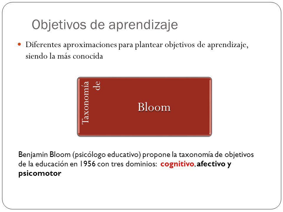 Objetivos de aprendizaje Diferentes aproximaciones para plantear objetivos de aprendizaje, siendo la más conocida Taxonomía de Bloom Benjamin Bloom (p