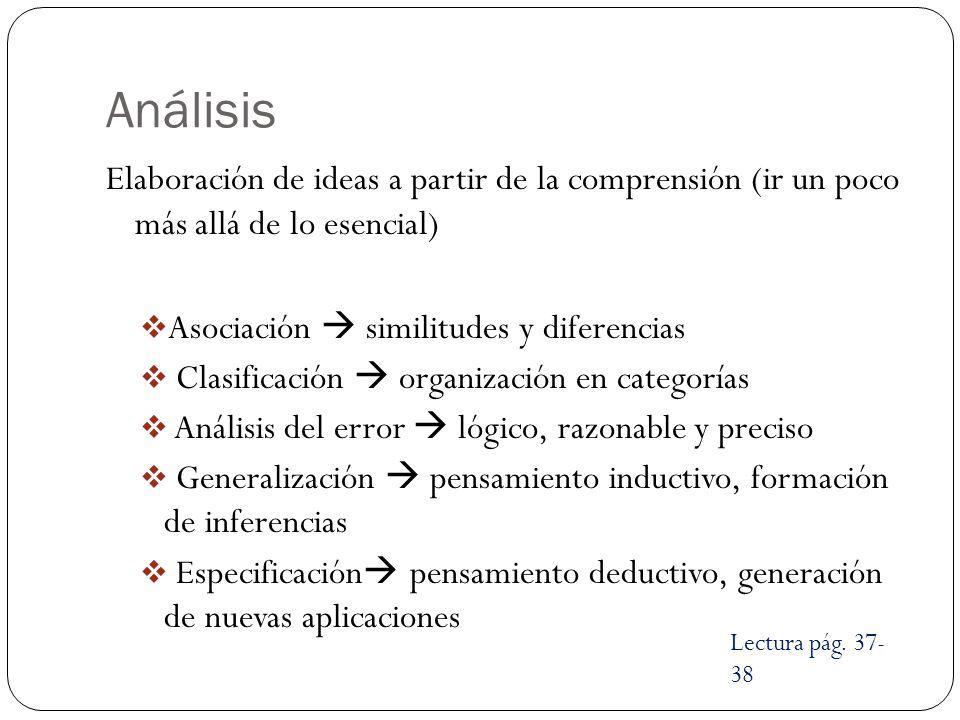 Análisis Elaboración de ideas a partir de la comprensión (ir un poco más allá de lo esencial) Asociación similitudes y diferencias Clasificación organ