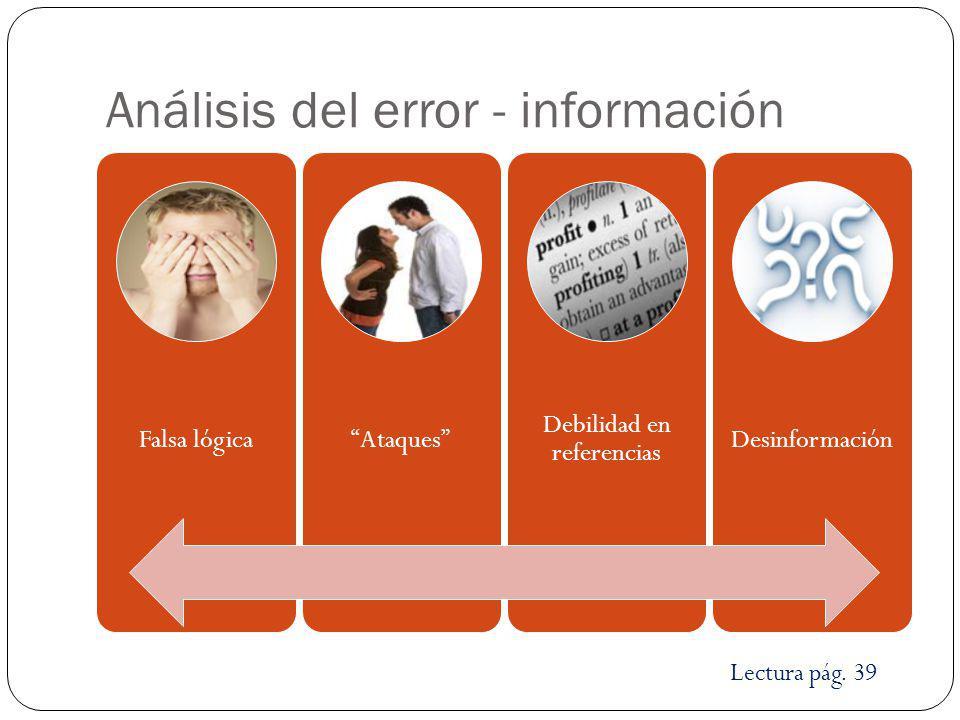 Análisis del error - información Falsa lógicaAtaques Debilidad en referencias Desinformación Lectura pág. 39