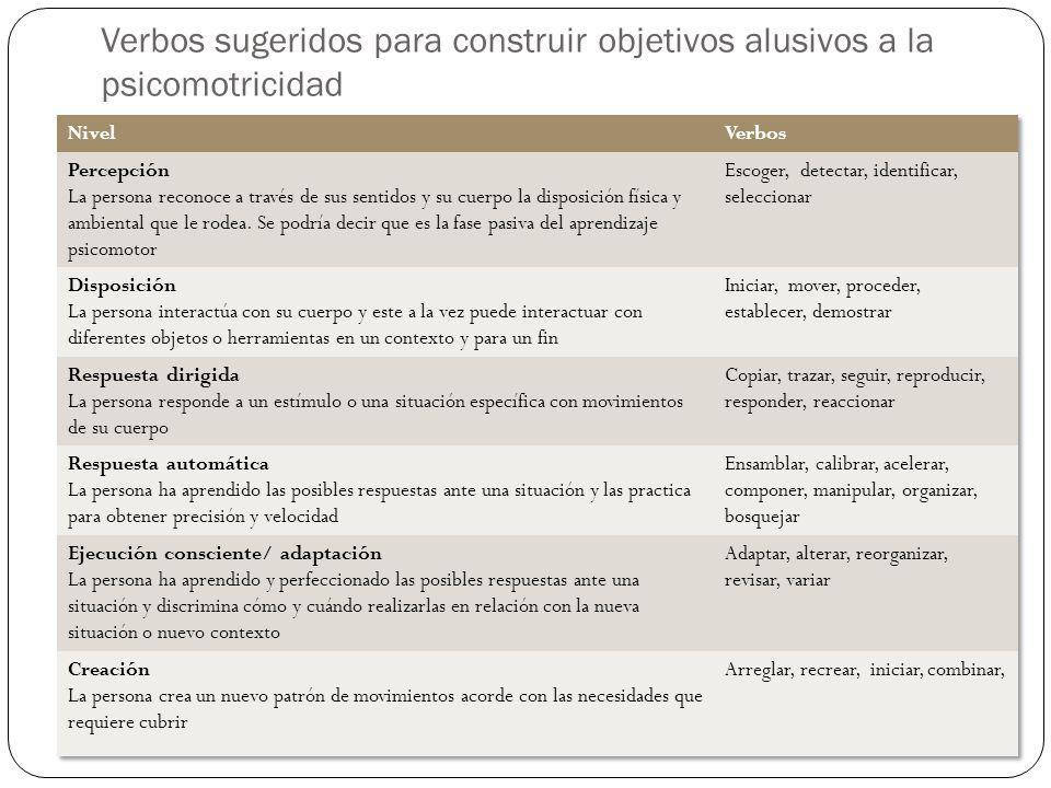 Verbos sugeridos para construir objetivos alusivos a la psicomotricidad