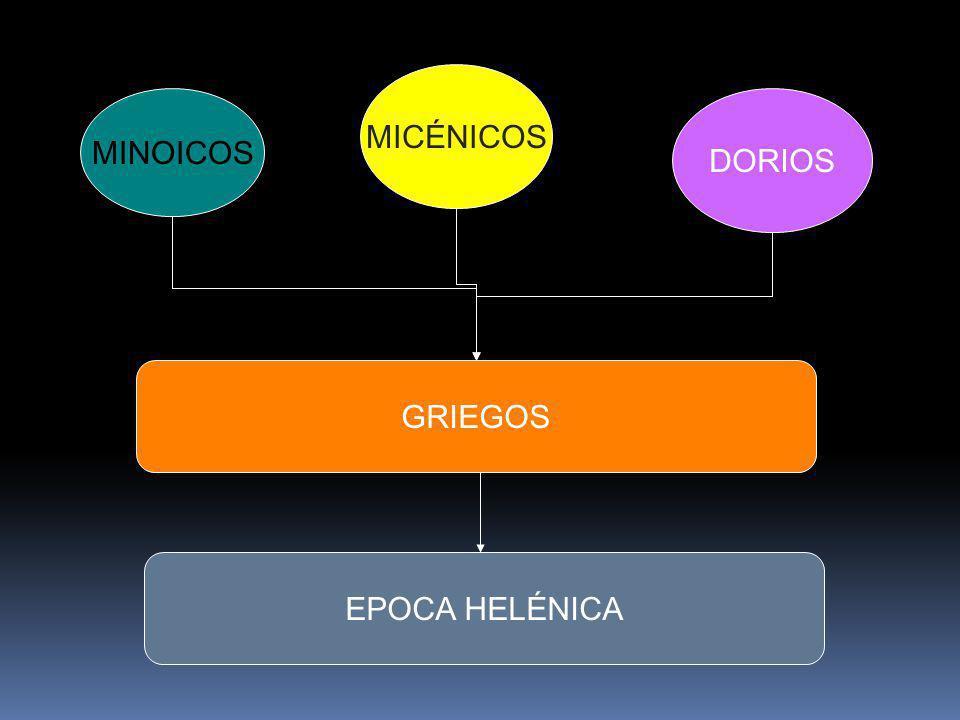 MINOICOS MICÉNICOS DORIOS GRIEGOS EPOCA HELÉNICA