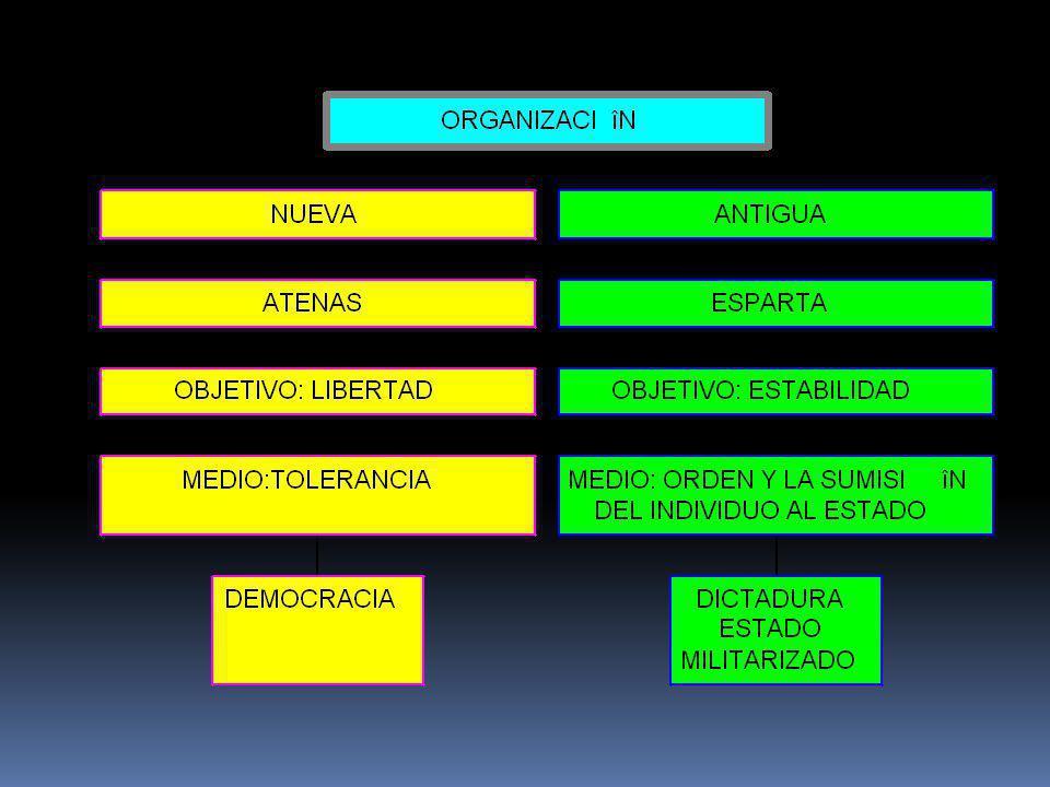 AUTODEFENSA DE LA DEMOCRACIA DESTIERRO 6,000 VOTOS