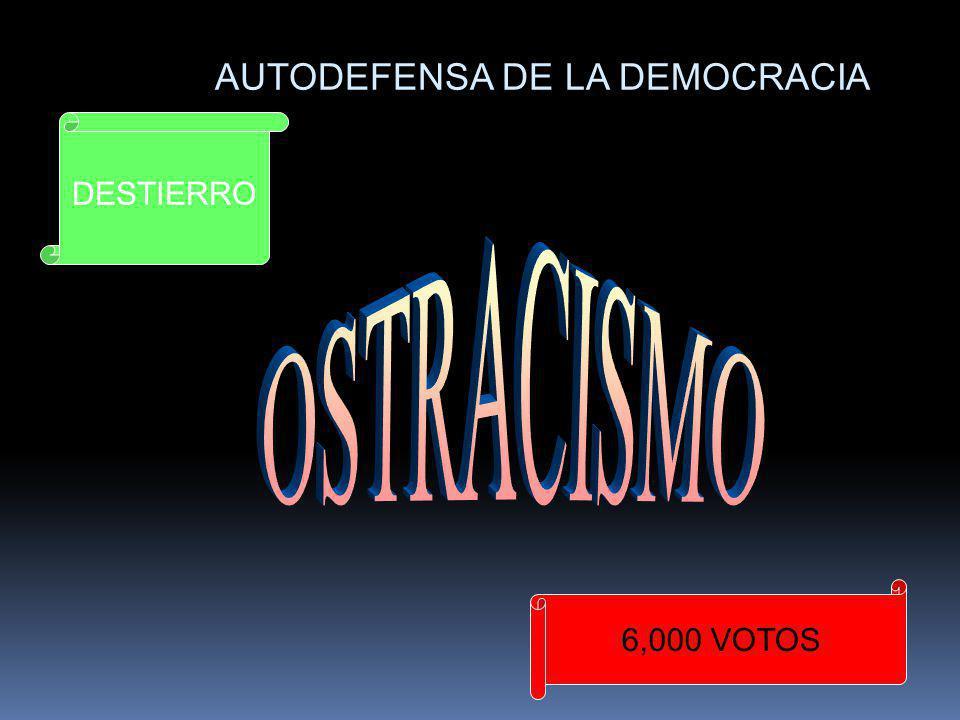 ¿DEMOCRACIA.