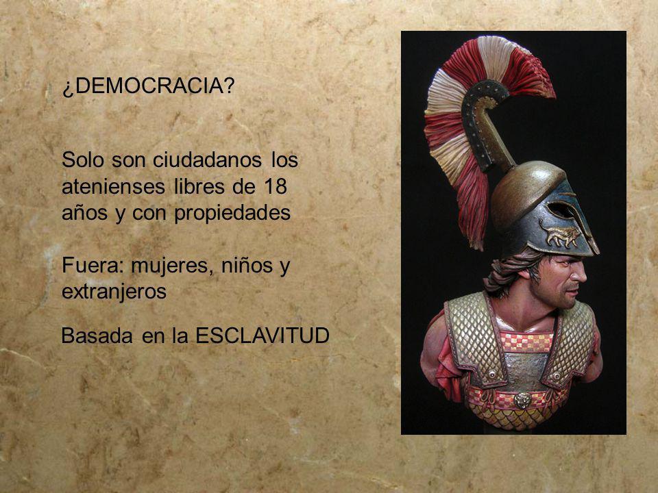 ¿DEMOCRACIA? Solo son ciudadanos los atenienses libres de 18 años y con propiedades Fuera: mujeres, niños y extranjeros Basada en la ESCLAVITUD