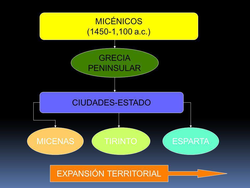 MICÉNICOS (1450-1,100 a.c.) GRECIA PENINSULAR CIUDADES-ESTADO MICENASTIRINTOESPARTA EXPANSIÓN TERRITORIAL