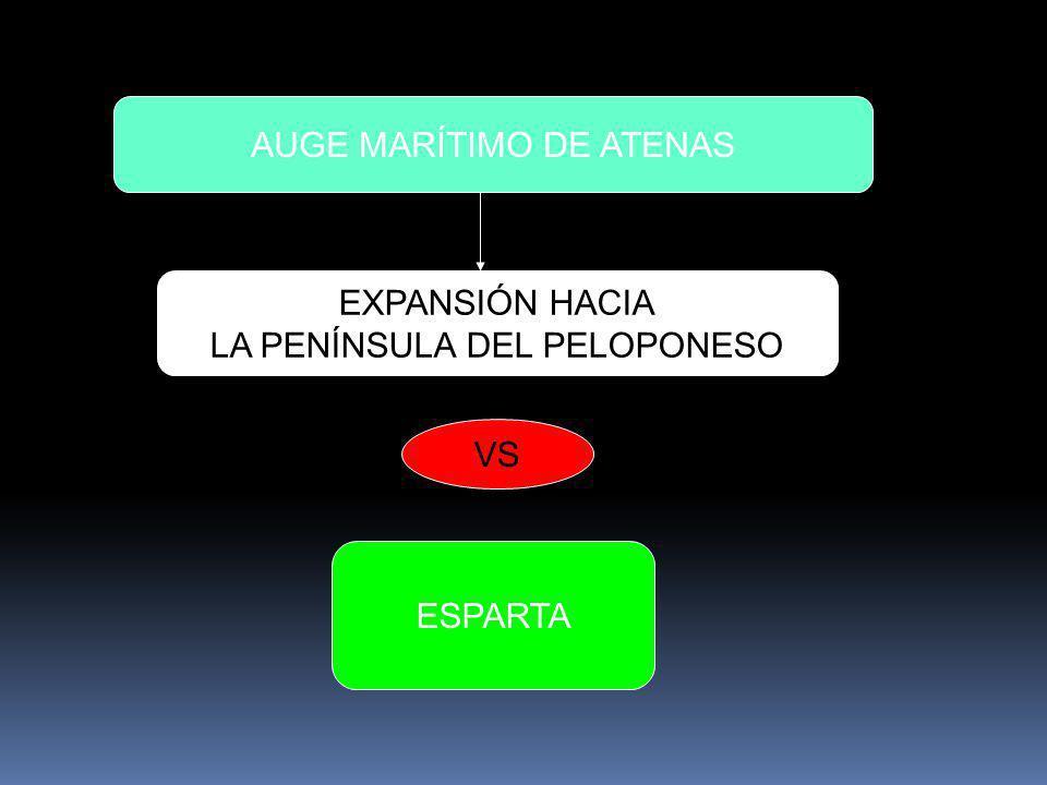 AUGE MARÍTIMO DE ATENAS EXPANSIÓN HACIA LA PENÍNSULA DEL PELOPONESO ESPARTA VS