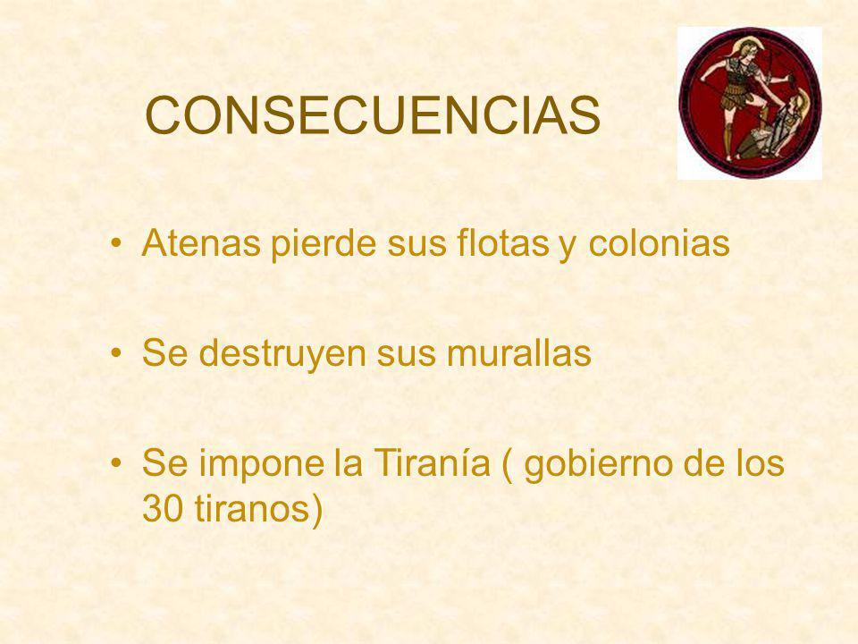 CONSECUENCIAS Atenas pierde sus flotas y colonias Se destruyen sus murallas Se impone la Tiranía ( gobierno de los 30 tiranos)