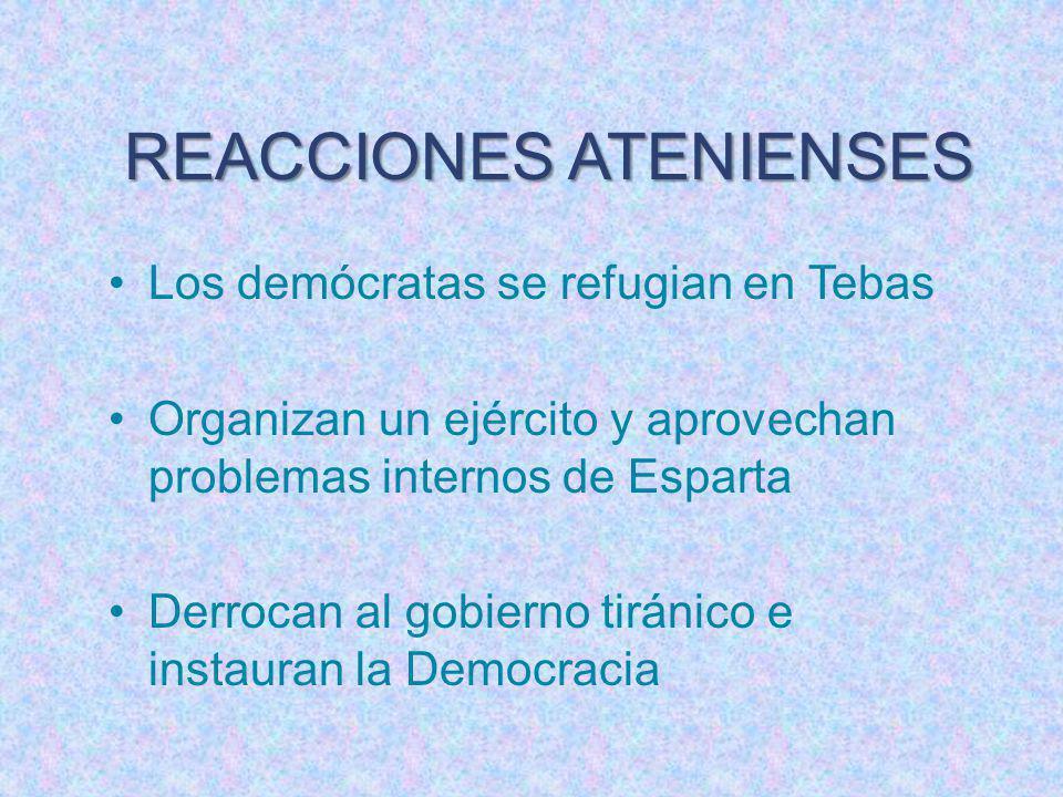 REACCIONES ATENIENSES Los demócratas se refugian en Tebas Organizan un ejército y aprovechan problemas internos de Esparta Derrocan al gobierno tiráni