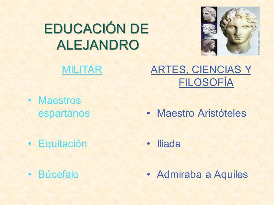 EDUCACIÓN DE ALEJANDRO ALEJANDRO MILITAR Maestros espartanos Equitación Búcefalo ARTES, CIENCIAS Y FILOSOFÍA Maestro Aristóteles Iliada Admiraba a Aqu