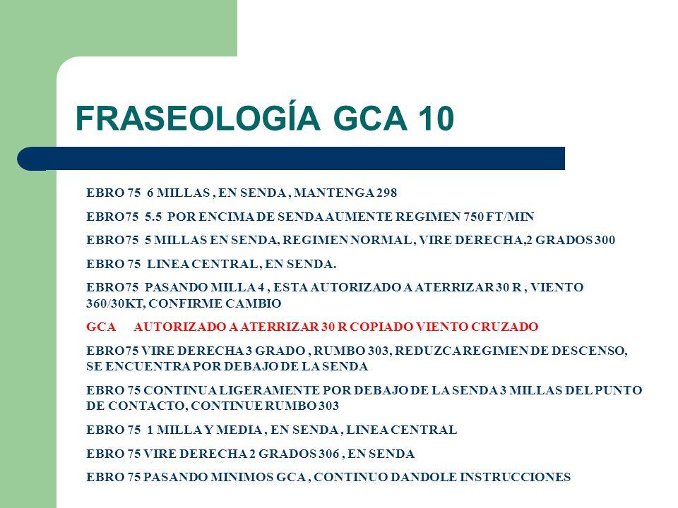 FRASEOLOGÍA GCA 10 EBRO 75 6 MILLAS, EN SENDA, MANTENGA 298 EBRO75 5.5 POR ENCIMA DE SENDA AUMENTE REGIMEN 750 FT/MIN EBRO75 5 MILLAS EN SENDA, REGIME