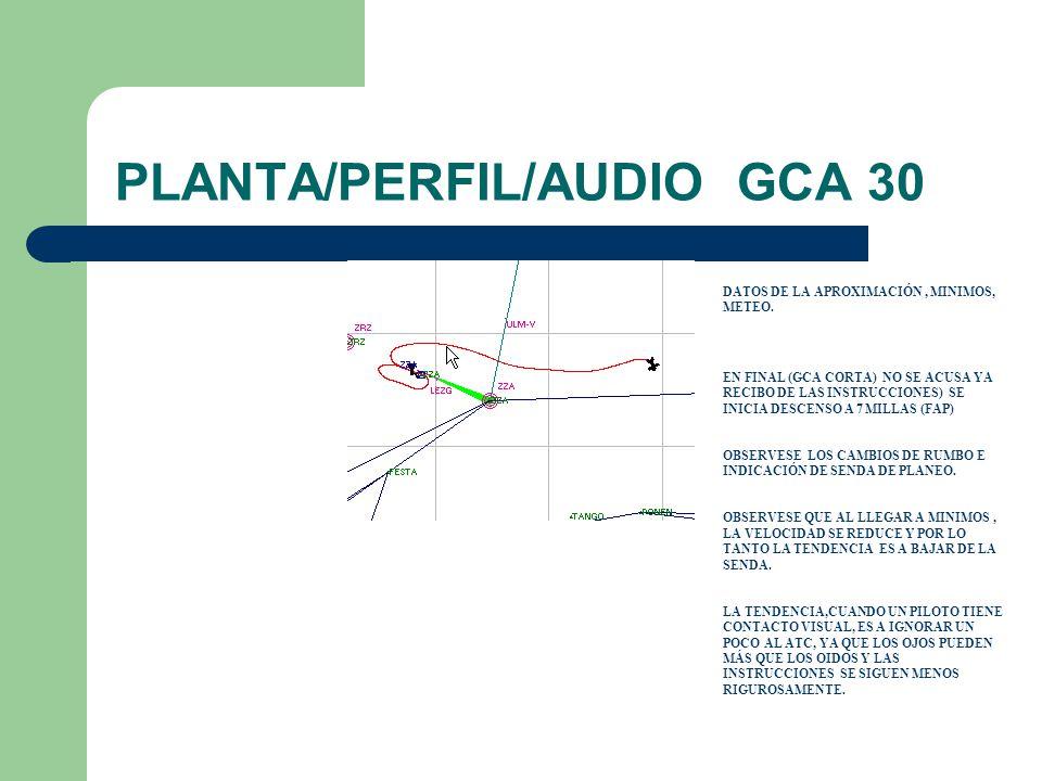 PLANTA/PERFIL/AUDIO GCA 30 DATOS DE LA APROXIMACIÓN, MINIMOS, METEO. EN FINAL (GCA CORTA) NO SE ACUSA YA RECIBO DE LAS INSTRUCCIONES) SE INICIA DESCEN