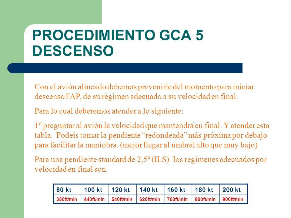 PROCEDIMIENTO GCA 6 DESCENSO La elección del régimen de descenso puede variarse sobre la marcha, para ajustarlo a la senda de planeo.