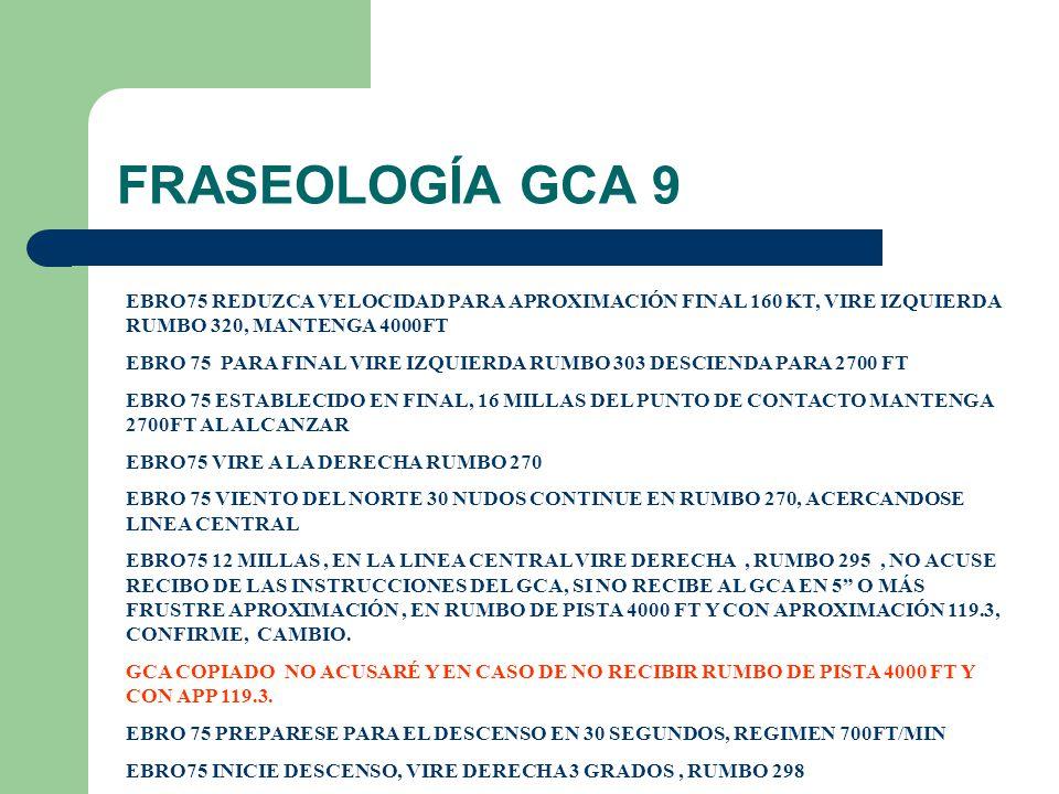 FRASEOLOGÍA GCA 10 EBRO 75 6 MILLAS, EN SENDA, MANTENGA 298 EBRO75 5.5 POR ENCIMA DE SENDA AUMENTE REGIMEN 750 FT/MIN EBRO75 5 MILLAS EN SENDA, REGIMEN NORMAL, VIRE DERECHA,2 GRADOS 300 EBRO 75 LINEA CENTRAL, EN SENDA.