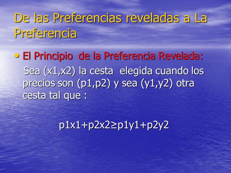 De las Preferencias reveladas a La Preferencia El Principio de la Preferencia Revelada: El Principio de la Preferencia Revelada: Sea (x1,x2) la cesta