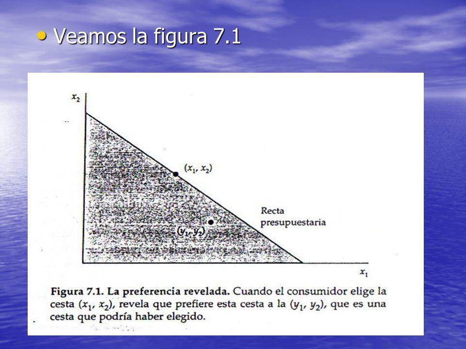 Veamos la figura 7.1 Veamos la figura 7.1