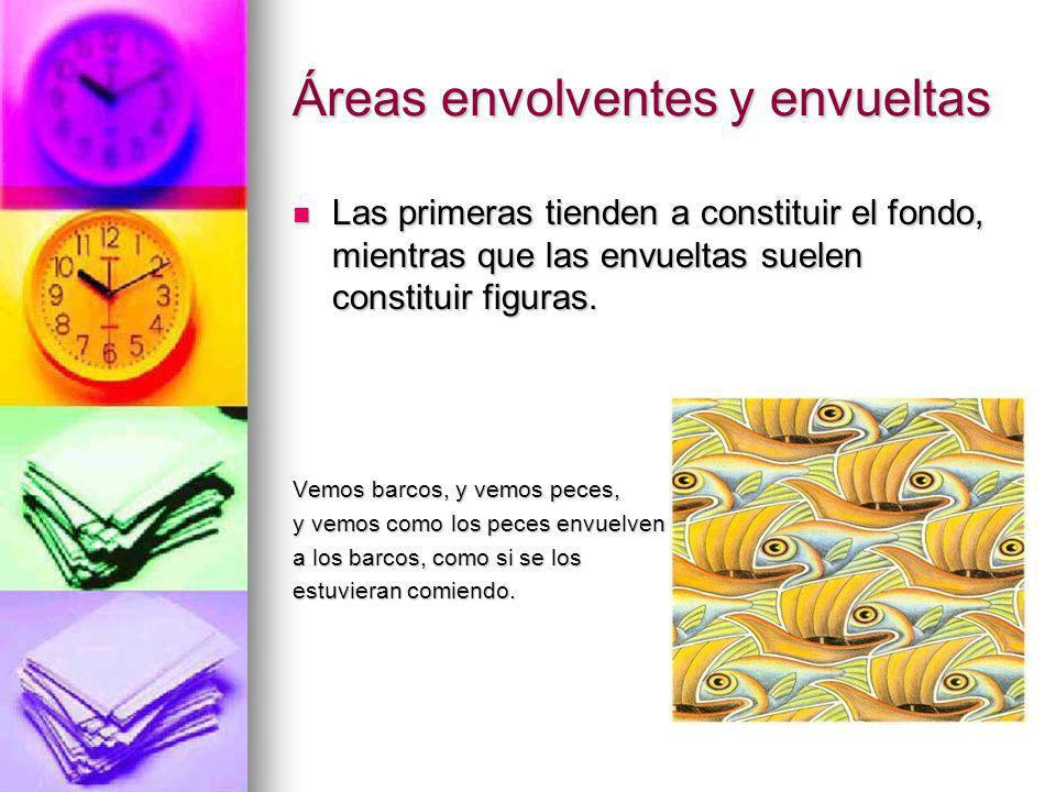 Áreas envolventes y envueltas Las primeras tienden a constituir el fondo, mientras que las envueltas suelen constituir figuras. Las primeras tienden a