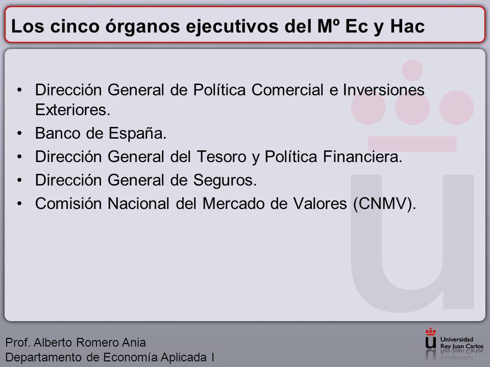 Los cinco órganos ejecutivos del Mº Ec y Hac Dirección General de Política Comercial e Inversiones Exteriores.