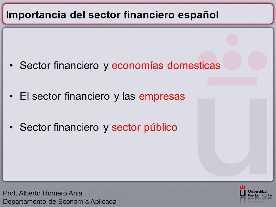 Importancia del sector financiero español Sector financiero y economías domesticas El sector financiero y las empresas Sector financiero y sector público Prof.