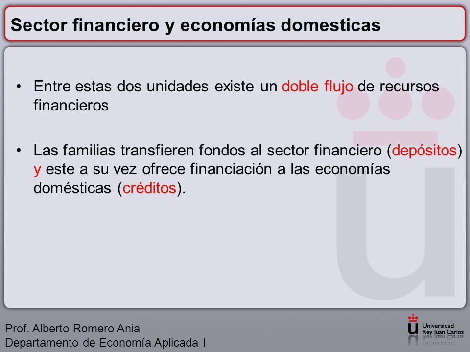 Sector financiero y economías domesticas Entre estas dos unidades existe un doble flujo de recursos financieros Las familias transfieren fondos al sector financiero (depósitos) y este a su vez ofrece financiación a las economías domésticas (créditos).