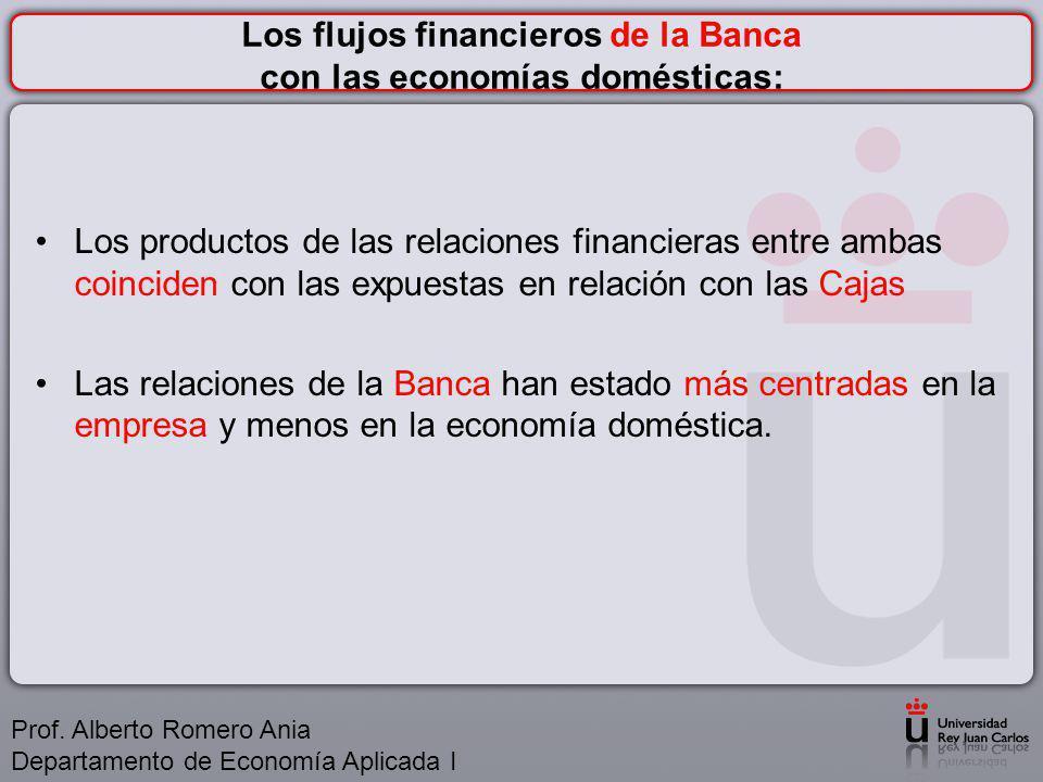 Los flujos financieros de la Banca con las economías domésticas: Los productos de las relaciones financieras entre ambas coinciden con las expuestas en relación con las Cajas Las relaciones de la Banca han estado más centradas en la empresa y menos en la economía doméstica.