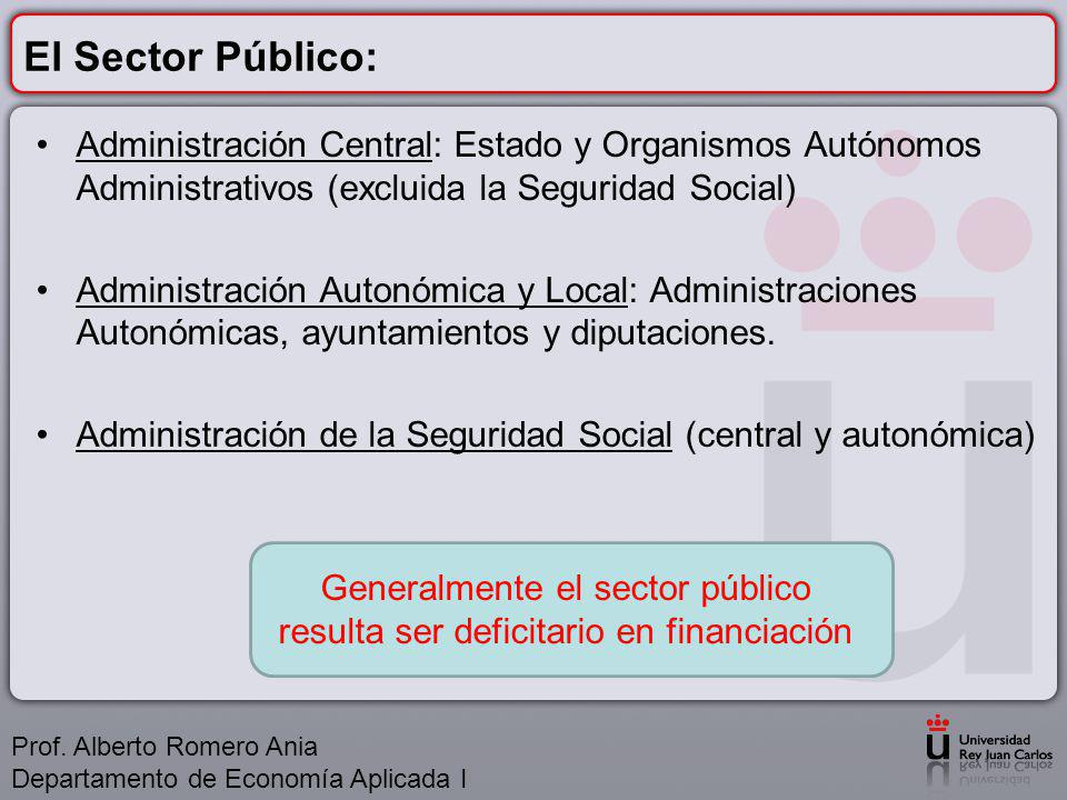 El Sector Público: Administración Central: Estado y Organismos Autónomos Administrativos (excluida la Seguridad Social) Administración Autonómica y Local: Administraciones Autonómicas, ayuntamientos y diputaciones.
