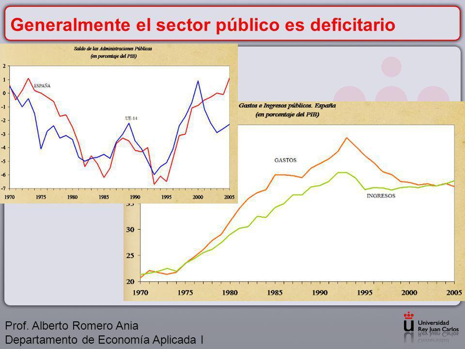 Generalmente el sector público es deficitario Prof.