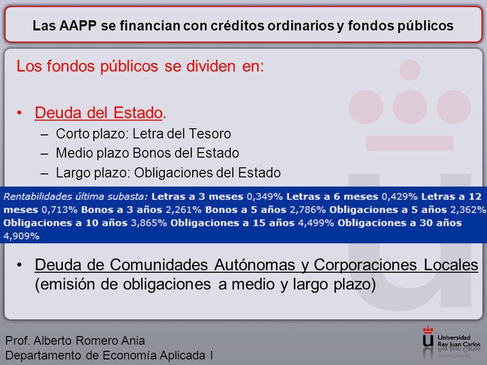 Las AAPP se financian con créditos ordinarios y fondos públicos Los fondos públicos se dividen en: Deuda del Estado.