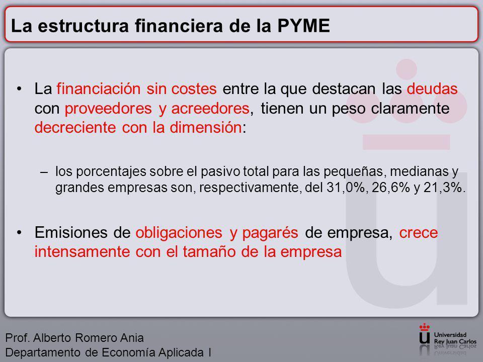 La estructura financiera de la PYME La financiación sin costes entre la que destacan las deudas con proveedores y acreedores, tienen un peso claramente decreciente con la dimensión: –los porcentajes sobre el pasivo total para las pequeñas, medianas y grandes empresas son, respectivamente, del 31,0%, 26,6% y 21,3%.