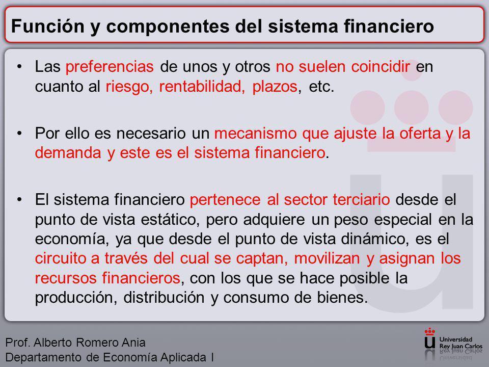 Función y componentes del sistema financiero Las preferencias de unos y otros no suelen coincidir en cuanto al riesgo, rentabilidad, plazos, etc.
