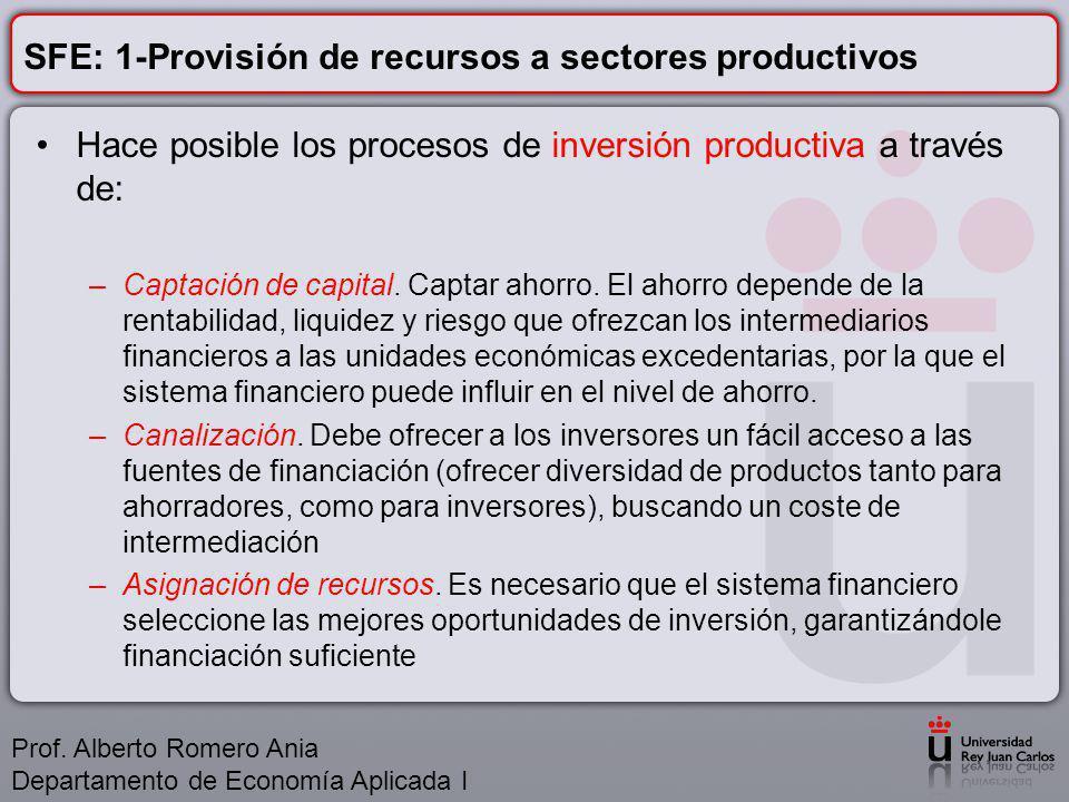 SFE: 1-Provisión de recursos a sectores productivos Hace posible los procesos de inversión productiva a través de: –Captación de capital.