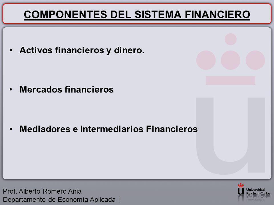 COMPONENTES DEL SISTEMA FINANCIERO Activos financieros y dinero.