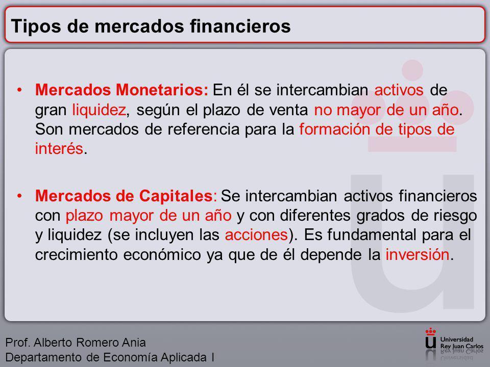 Tipos de mercados financieros Mercados Monetarios: En él se intercambian activos de gran liquidez, según el plazo de venta no mayor de un año.