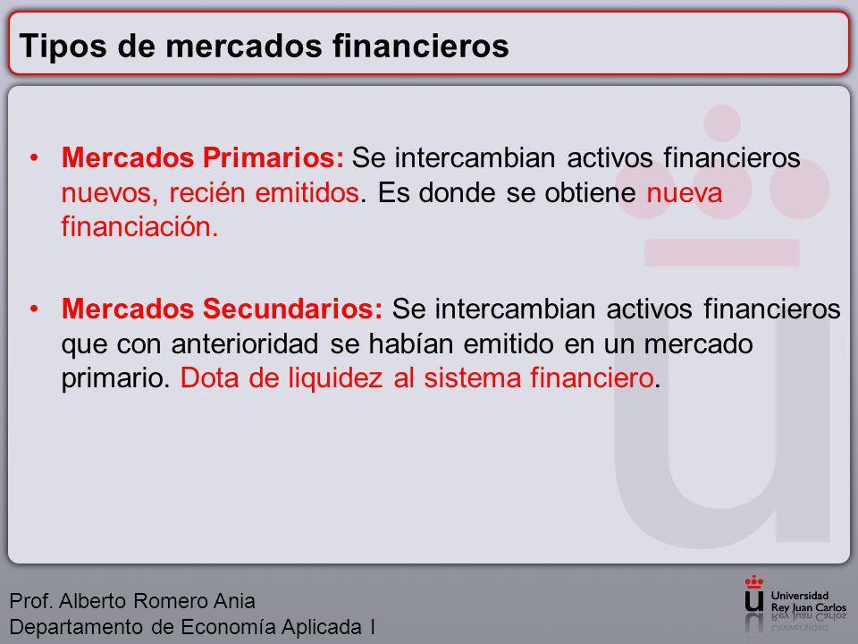 Tipos de mercados financieros Mercados Primarios: Se intercambian activos financieros nuevos, recién emitidos.