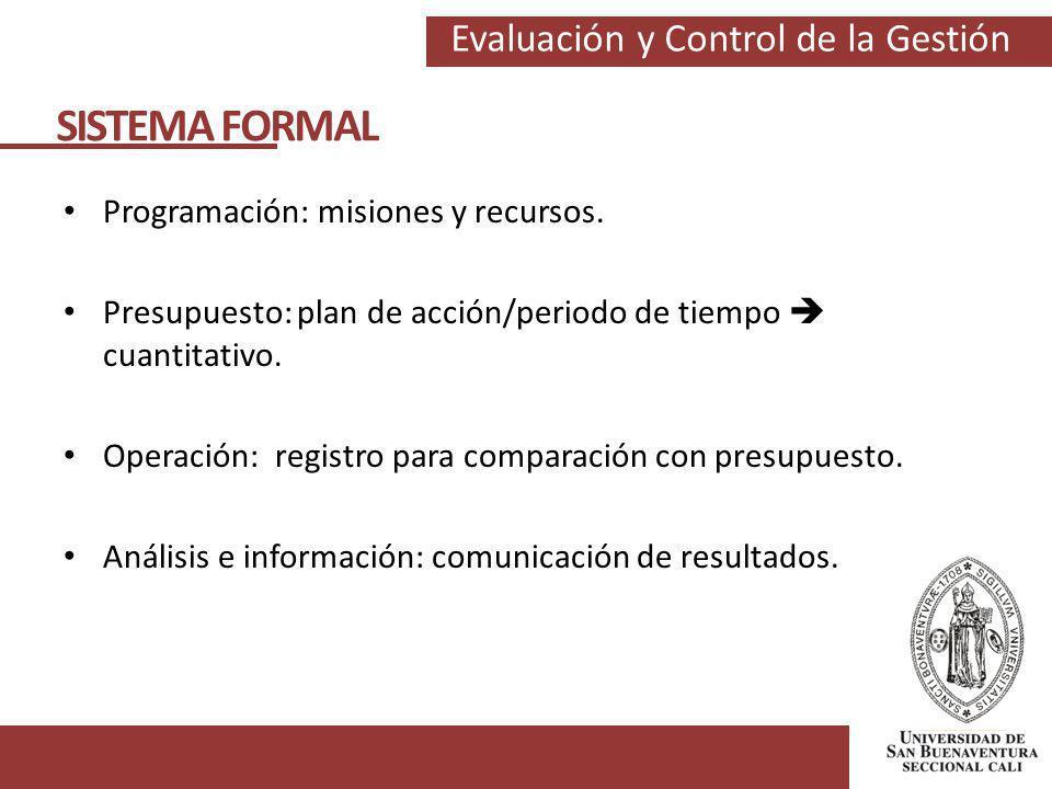 Evaluación y Control de la Gestión Programación: misiones y recursos. Presupuesto: plan de acción/periodo de tiempo cuantitativo. Operación: registro