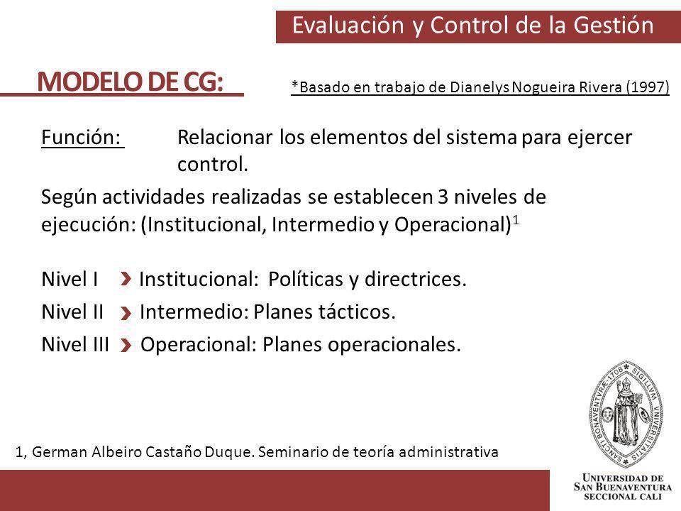 Evaluación y Control de la Gestión MODELO DE CG: Función: Relacionar los elementos del sistema para ejercer control. Según actividades realizadas se e