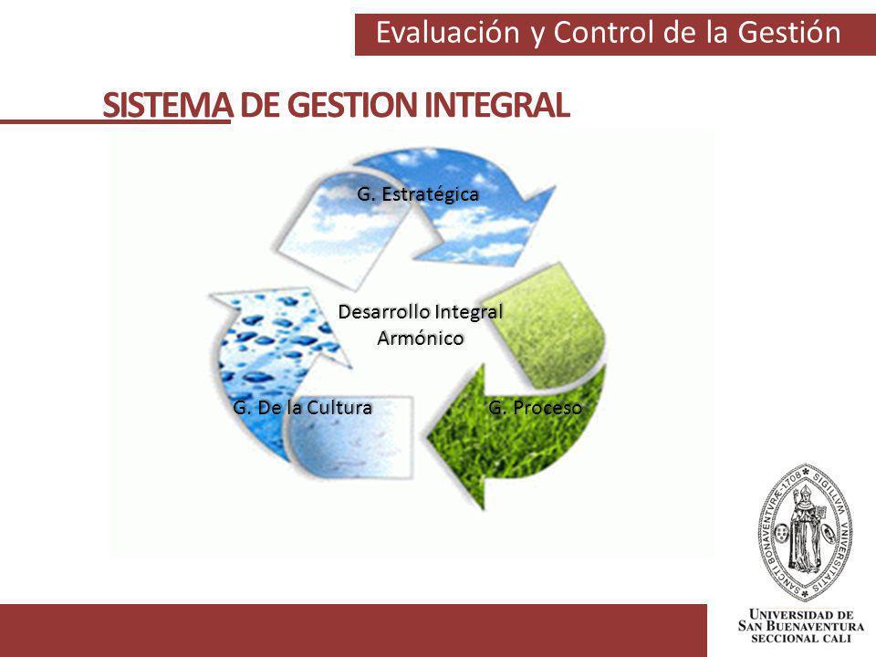Evaluación y Control de la Gestión G. Estratégica G. Proceso G. De la Cultura Desarrollo Integral Armónico SISTEMA DE GESTION INTEGRAL